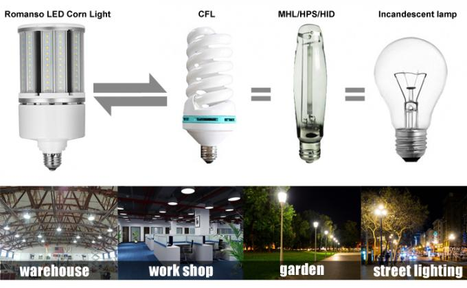 Water Proof IP64 Outdoor Corn Led Light Bulbs Epistar SMD With 5 Years Warranty